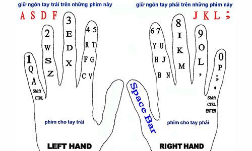 Bí quyết luyện gõ 10 ngón tay chuẩn nhanh chỉ trong 10 ngày